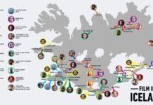 Film en Islande