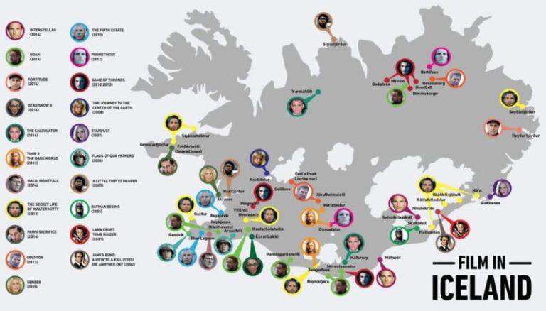 Islande : la nouvelle terre des tournages de cinéma ?