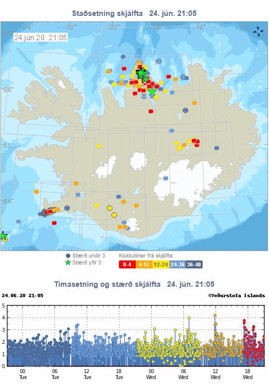 Séïsme dans le nord de l'IslandeSéïsme dans le nord de l'Islande
